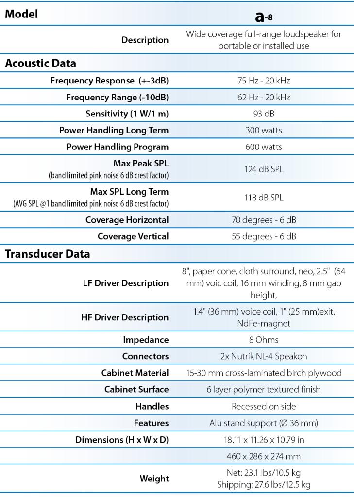 vue-a08-datasheet-07-webspecs