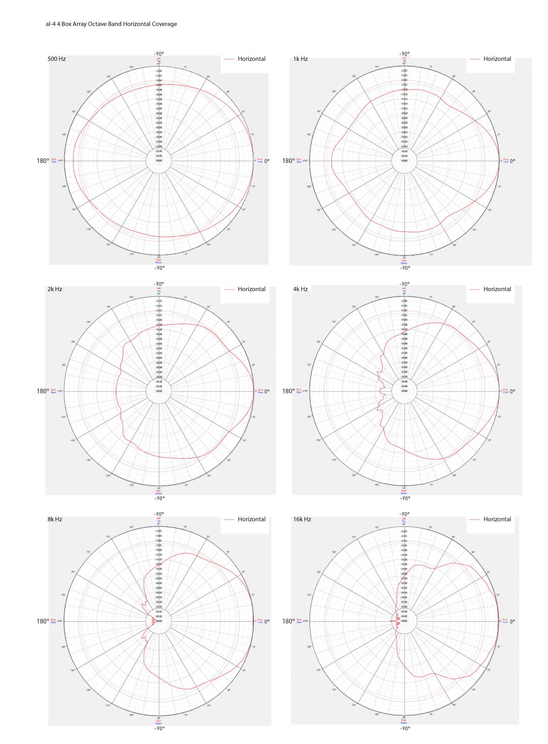 al-4-ploar-data-01
