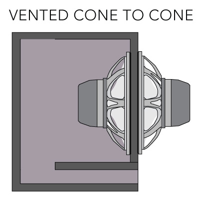 vented-cone-to-cone-isobaric