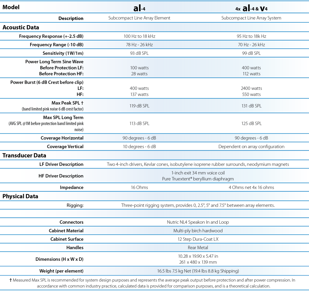 vue-al-4-datasheet-23-webspecs