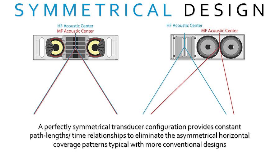 Symetrical-Design
