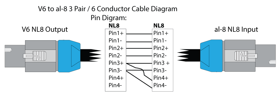 al line array system vue audiotechnik v4 to al 8 3 pair 6 conductor cable diagram