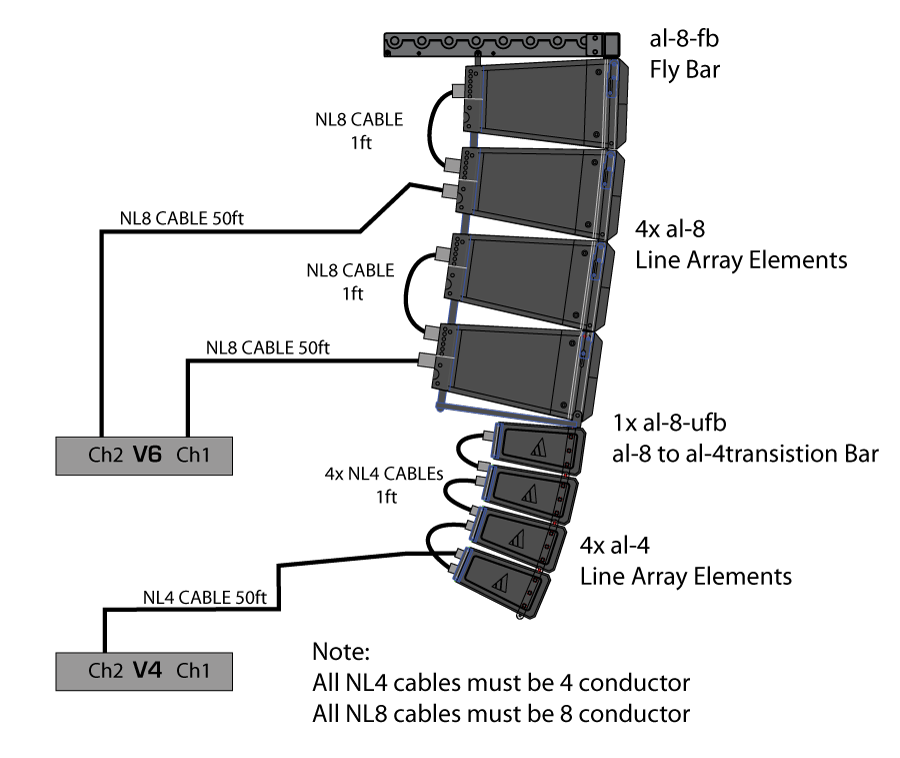 Al 8 on networking wiring diagram