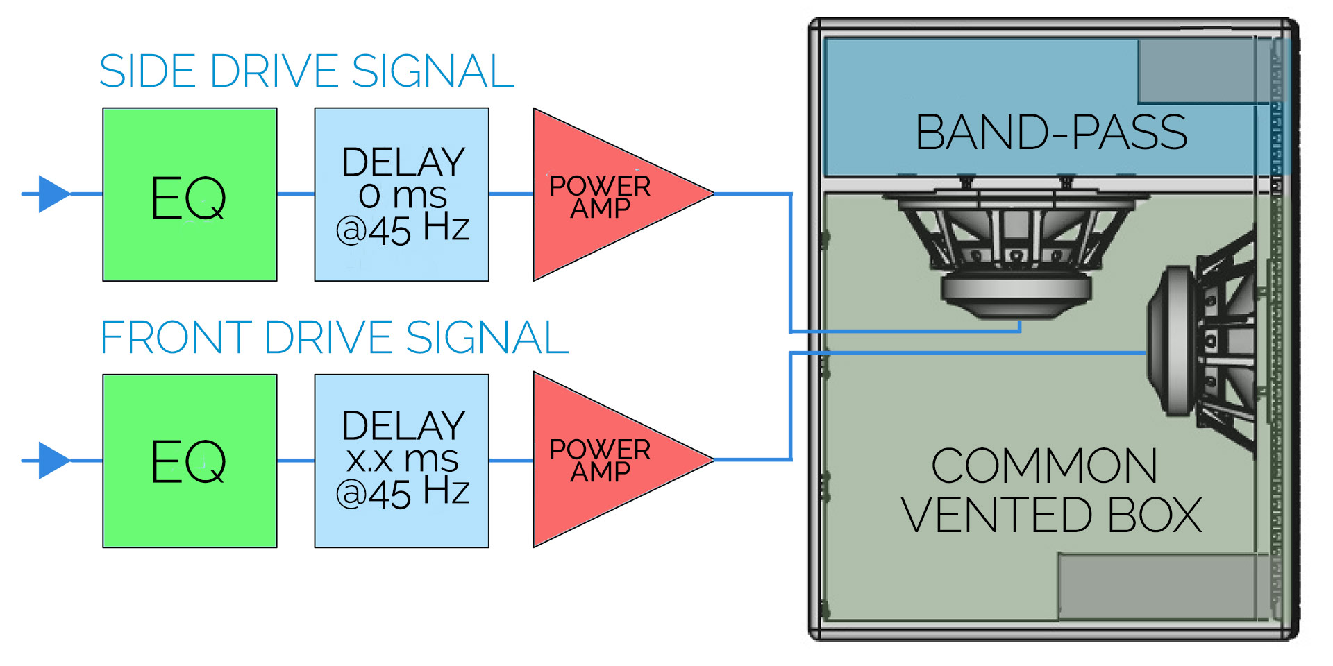 Es 269 Dual 6 9 Inch Acm Subwoofer System Vue Audiotechnik