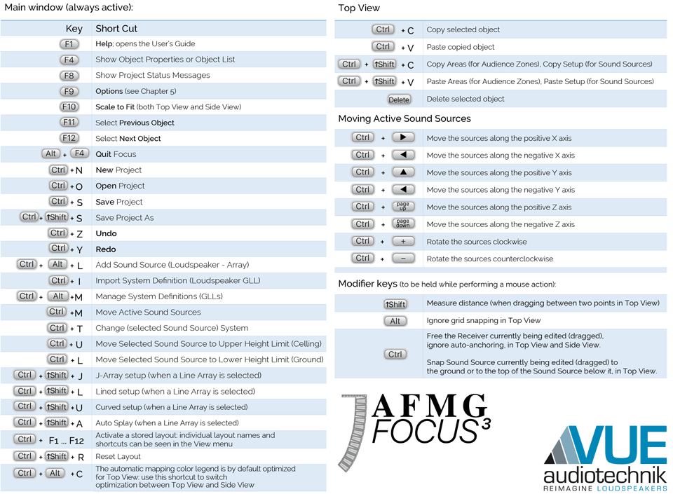 Keyboard Shortcuts For Amfg Ease Focus 3 Modeling Software